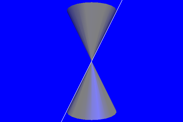 Conic Sections  Line